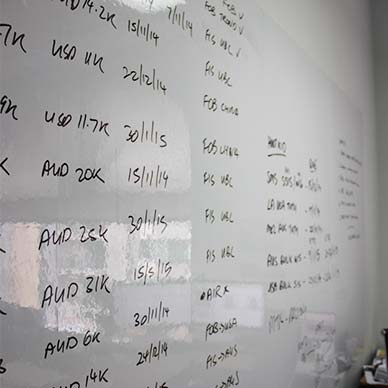 wall covering magnetic whiteboard sydney city